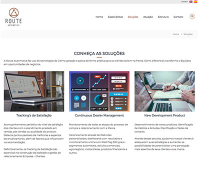 Site route wordpress 3